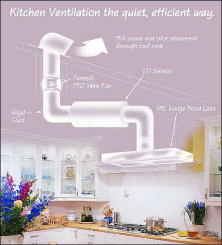 Exhaust Fan Kitchen Install Top Creative Innovative Bathroom Fan