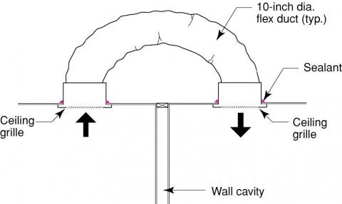 Jump duct